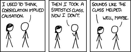 Joke about correlations and causality
